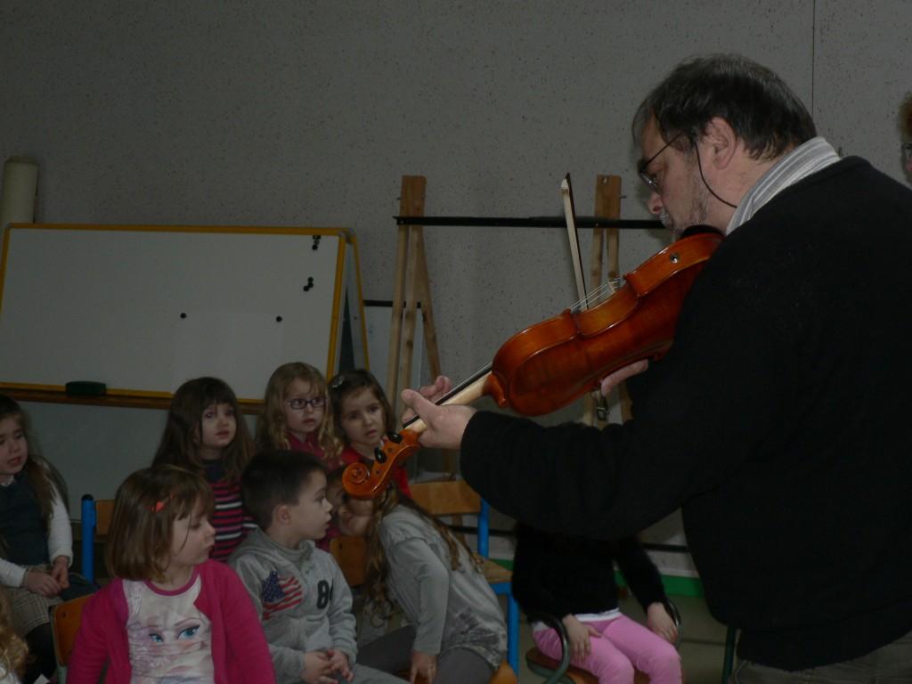 position du violon