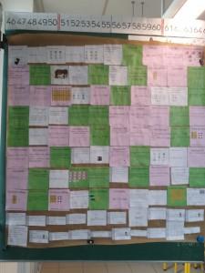 Réussite de 100 défis mathématiques par les CE-CM